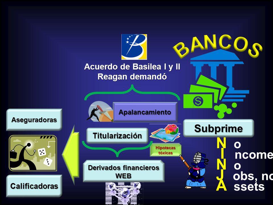 Subprime N N o I I ncome N N o J J obs, no A A ssets Acuerdo de Basilea I y II Reagan demandó Apalancamiento Titularización Derivados financieros WEB