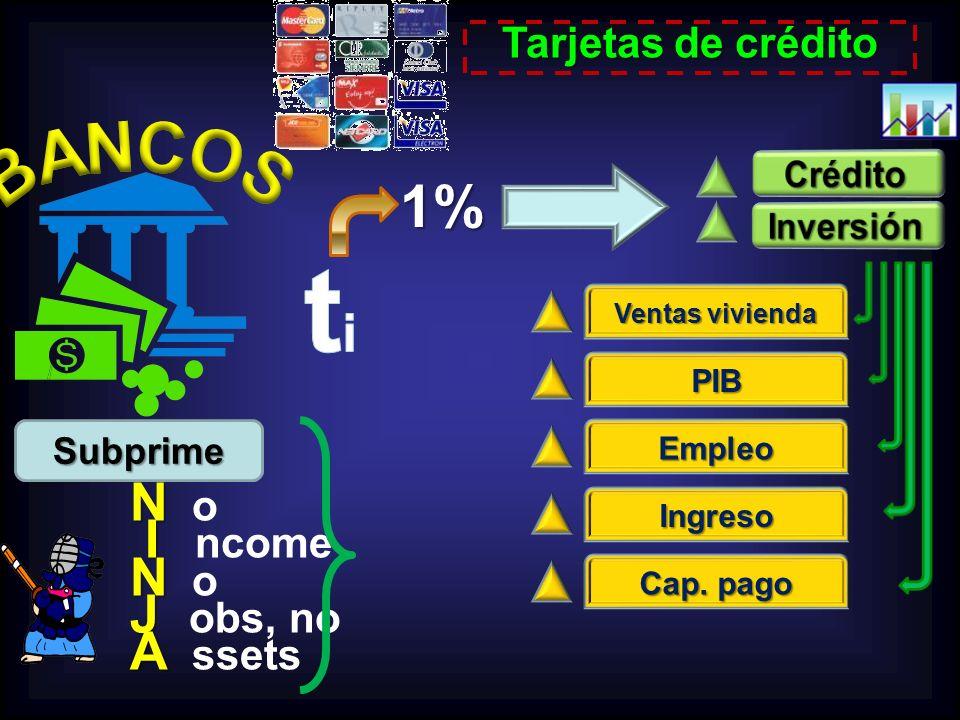 Subprime N N o I I ncome N N o J J obs, no A A ssets 1% Ventas vivienda PIB Empleo Ingreso Cap. pago Tarjetas de crédito