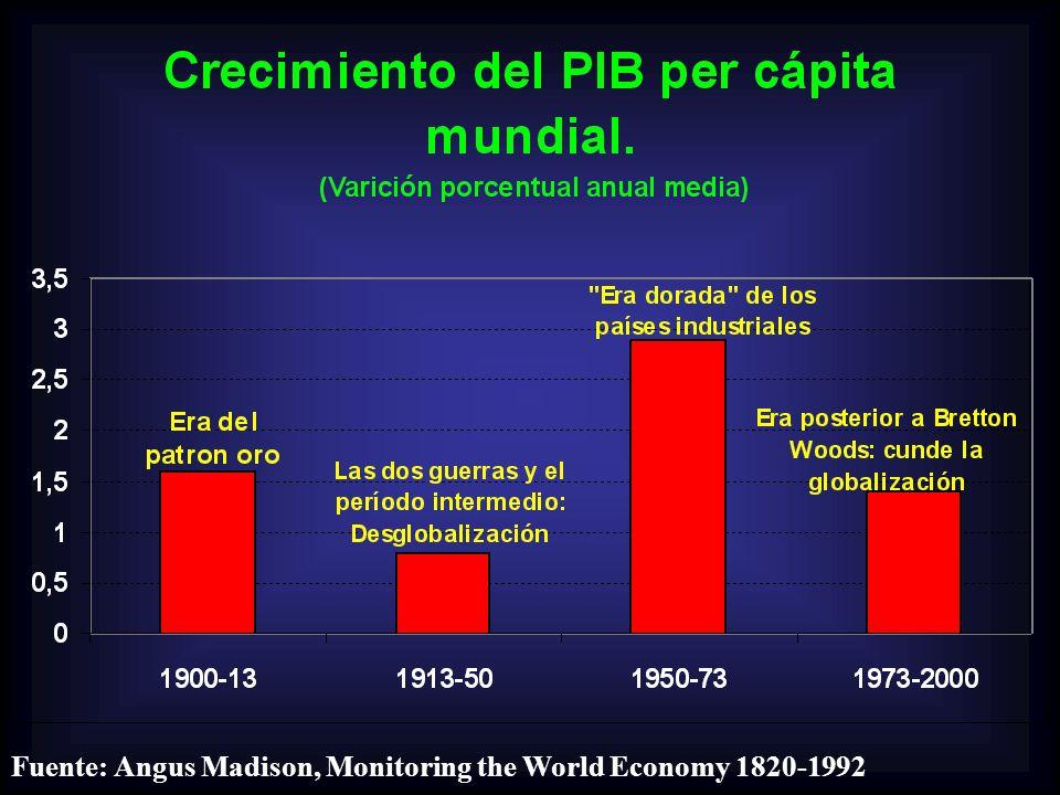 Algunos planes de estímulos económico tras la crisis mundial (en millones de USD) Chile4.000 México4.400 USA (Bush) Devolución impuestos 150.000 USA (Bush) Salvamento bancos 750.000 USA (Obama) Reinversión y recuperación 787.000 G.B.29.200 Francia35.300 Alemania 67.000 China586.000 Japón 687.700 Australia88.700 Volver