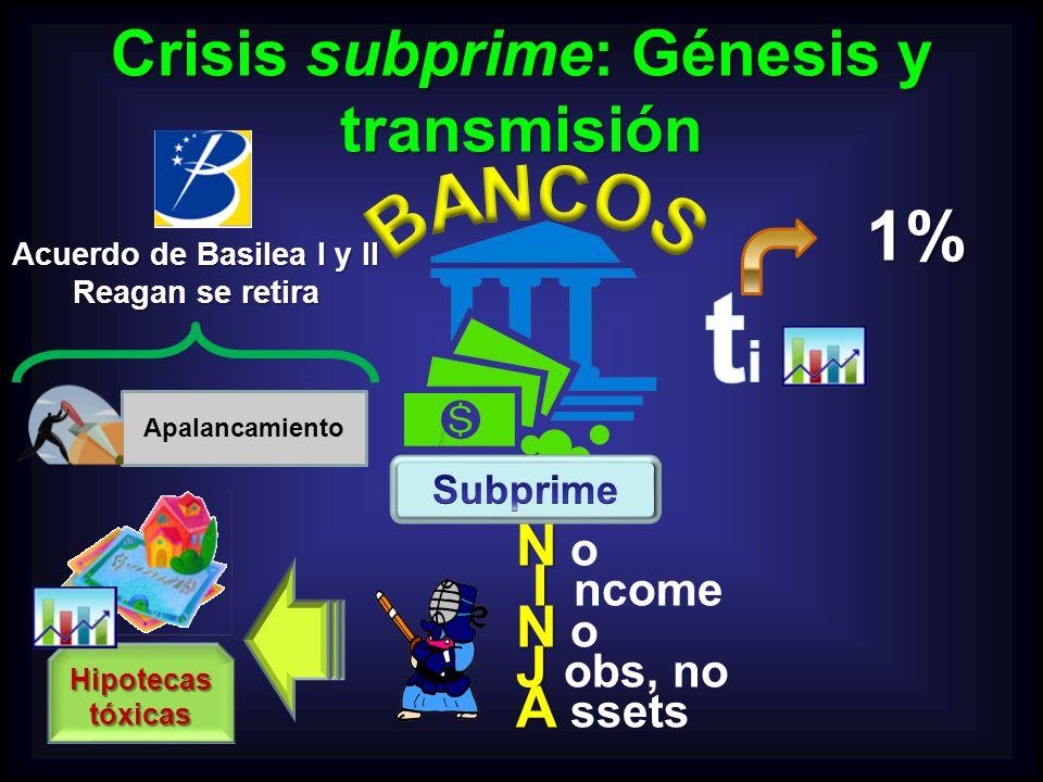 N N o I I ncome N N o J J obs, no A A ssets Crisis subprime: Génesis y transmisión Acuerdo de Basilea I y II Reagan se retira Apalancamiento 1% Hipote