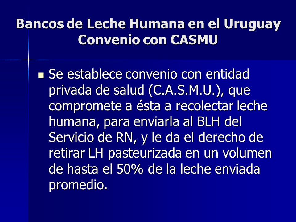 Bancos de Leche Humana en el Uruguay Convenio con CASMU Se establece convenio con entidad privada de salud (C.A.S.M.U.), que compromete a ésta a recolectar leche humana, para enviarla al BLH del Servicio de RN, y le da el derecho de retirar LH pasteurizada en un volumen de hasta el 50% de la leche enviada promedio.