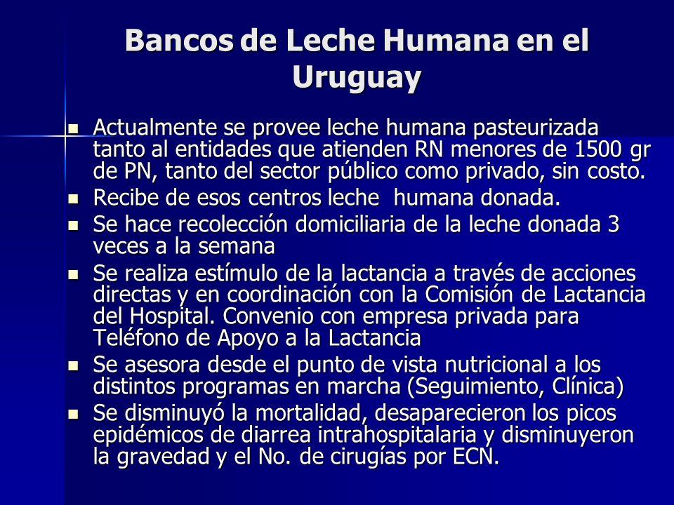 Bancos de Leche Humana en el Uruguay Actualmente se provee leche humana pasteurizada tanto al entidades que atienden RN menores de 1500 gr de PN, tanto del sector público como privado, sin costo.