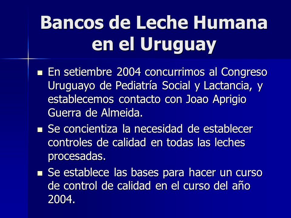 Bancos de Leche Humana en el Uruguay Volumen de Donaciones (Litros/año )Año 2007 Aprox 140 L/mes