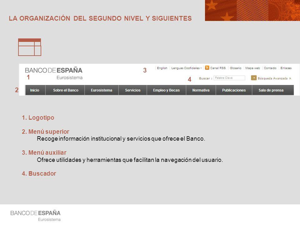 LA ORGANIZACIÓN DEL SEGUNDO NIVEL Y SIGUIENTES 1 2 3 4 1. Logotipo 2. Menú superior Recoge información institucional y servicios que ofrece el Banco.