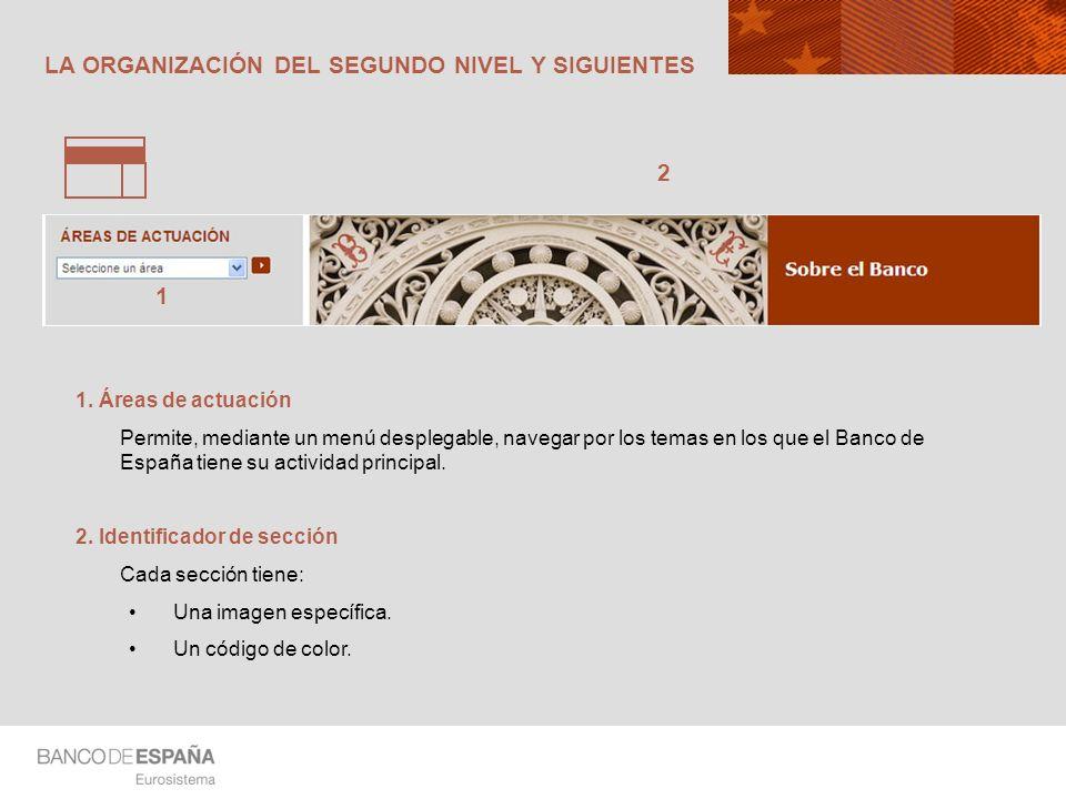 LA ORGANIZACIÓN DEL SEGUNDO NIVEL Y SIGUIENTES 1.