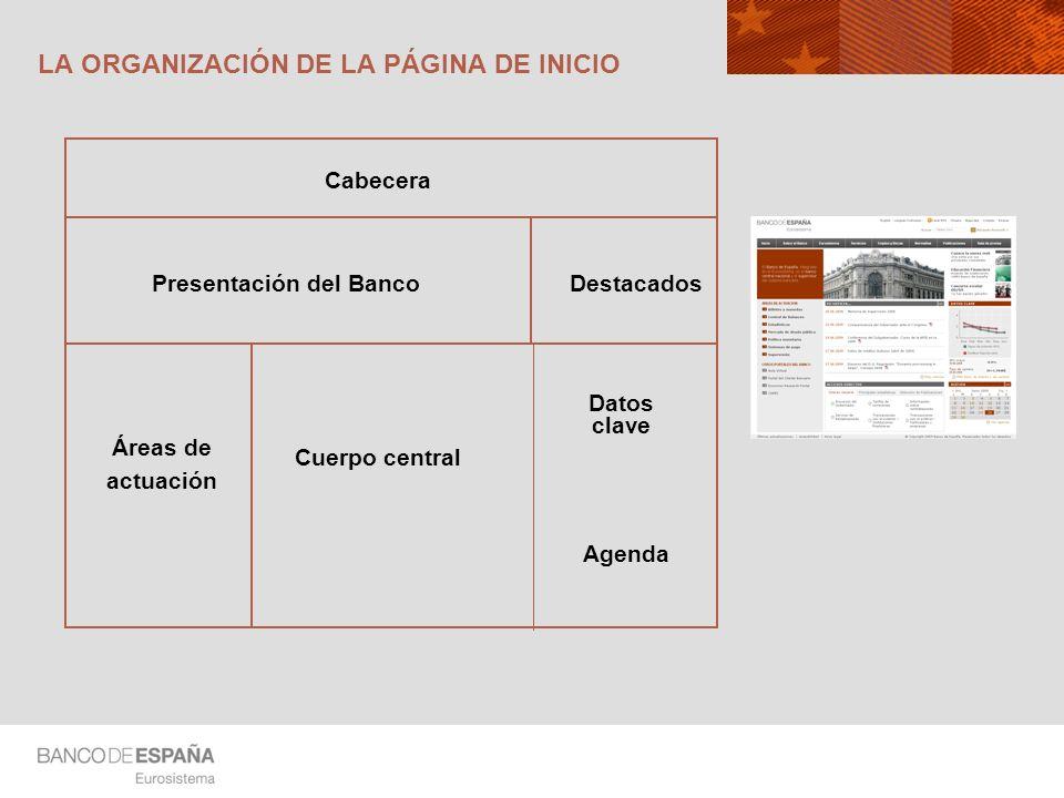 LA PÁGINA DE INICIO – Cabecera 3 2 1 4 1.Logotipo 2.
