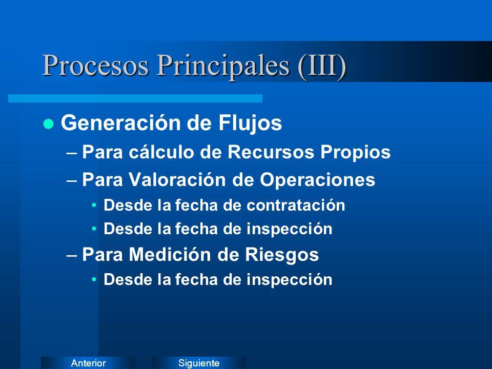 SiguienteAnterior Procesos Principales (II)