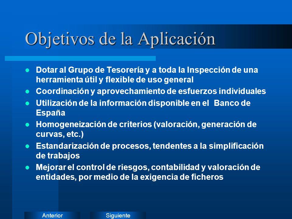 Información general del proyecto Aplicación de Tesorería Banco de España Supervisión E.C.A. Objetivos Generales Esquema de la Aplicación Fuentes de In