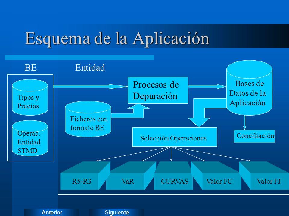 SiguienteAnterior Objetivos de la Aplicación Dotar al Grupo de Tesorería y a toda la Inspección de una herramienta útil y flexible de uso general Coor