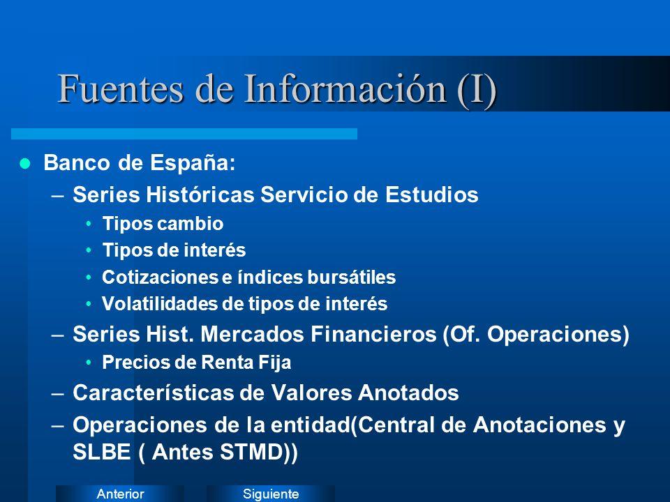 SiguienteAnterior Esquema de la Aplicación Procesos de Depuración Bases de Datos de la Aplicación Operac. Entidad STMD Tipos y Precios EntidadBE Fiche