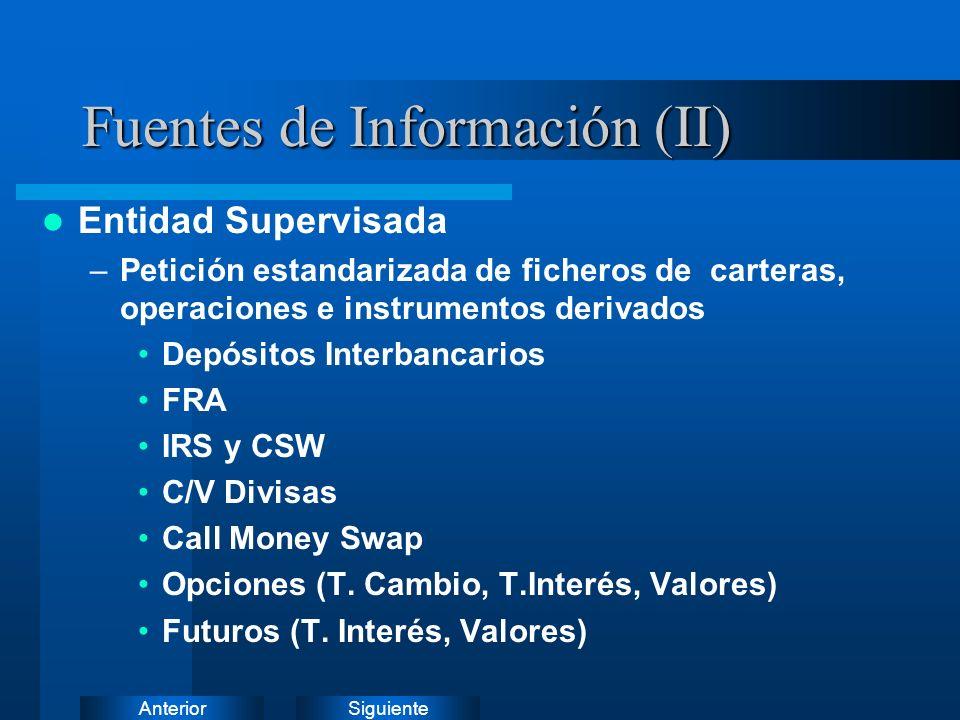 SiguienteAnterior Fuentes de Información (I) Banco de España: –Series Históricas Servicio de Estudios Tipos cambio Tipos de interés Cotizaciones e índ