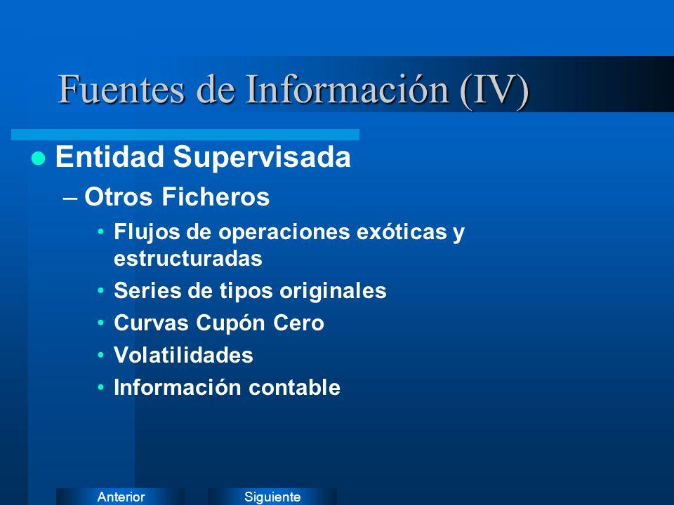 SiguienteAnterior Fuentes de Información (III) Entidad Supervisada –Petición estandarizada de ficheros de carteras, operaciones e instrumentos derivad