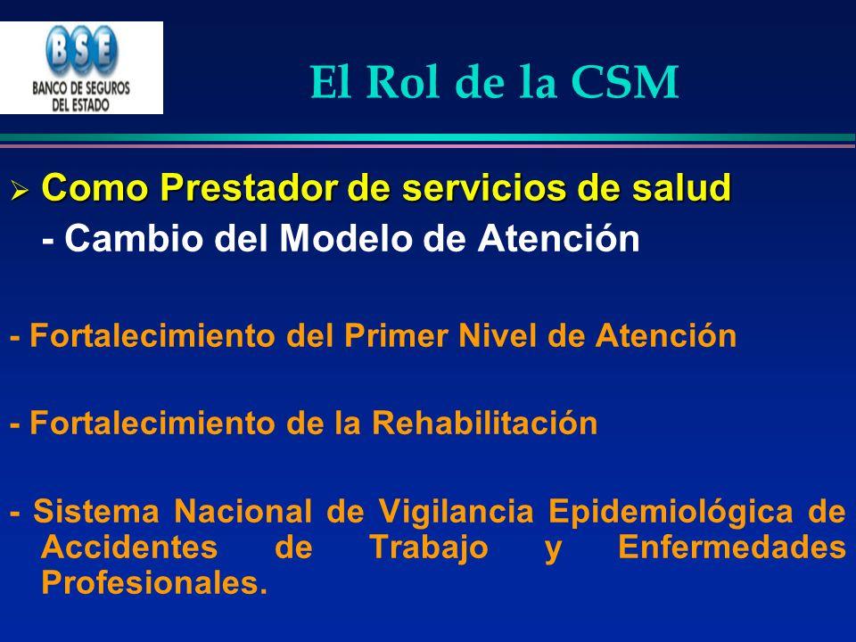 El Rol de la CSM Como Prestador de servicios de salud Como Prestador de servicios de salud - Cambio del Modelo de Atención - Fortalecimiento del Prime