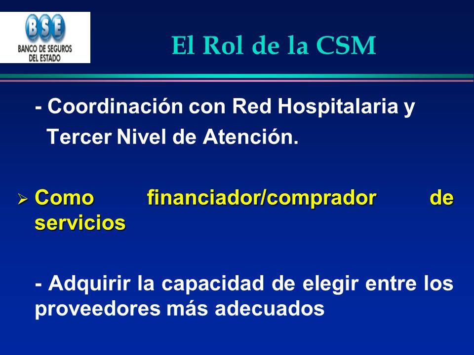 El Rol de la CSM - Coordinación con Red Hospitalaria y Tercer Nivel de Atención. Como financiador/comprador de servicios Como financiador/comprador de
