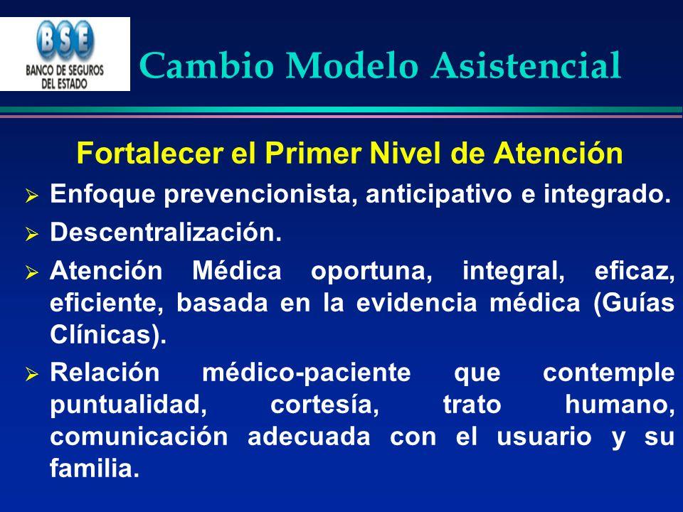 Cambio Modelo Asistencial Fortalecer el Primer Nivel de Atención Enfoque prevencionista, anticipativo e integrado. Descentralización. Atención Médica