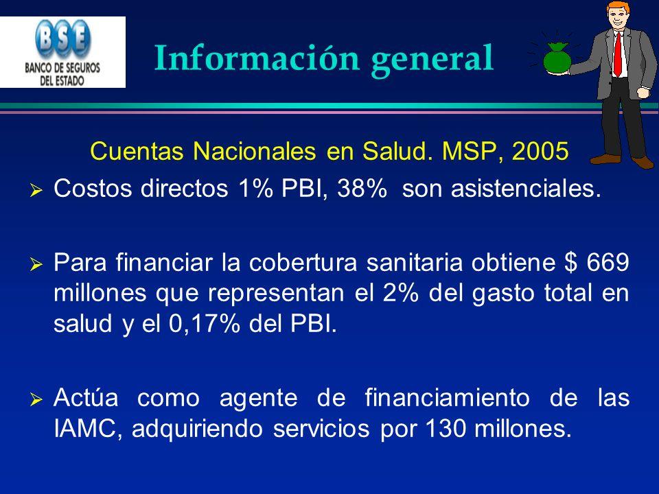 Información general Cuentas Nacionales en Salud. MSP, 2005 Costos directos 1% PBI, 38% son asistenciales. Para financiar la cobertura sanitaria obtien