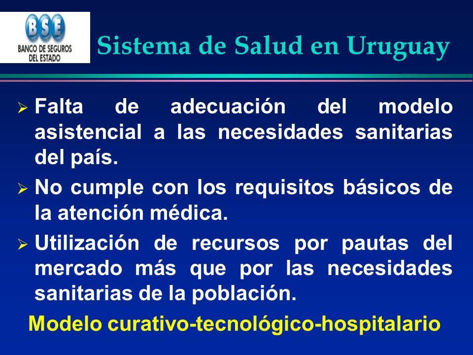 Sistema de Salud en Uruguay Falta de adecuación del modelo asistencial a las necesidades sanitarias del país. No cumple con los requisitos básicos de