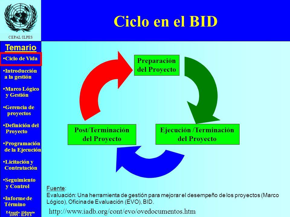 Ciclo de Vida Introducción a la gestión Marco Lógico y Gestión Gerencia de proyectos Definición del Proyecto Programación de la Ejecución Licitación y Contratación Seguimiento y Control Informe de Término Temario CEPAL/ILPES Evaluación y Ciclo de Vida PreinversiónInversiónOperación Evaluación ex-ante Control de proceso Evaluación de resultados Evaluación Ex-Post Cronograma Costos Cantidad Calidad C4