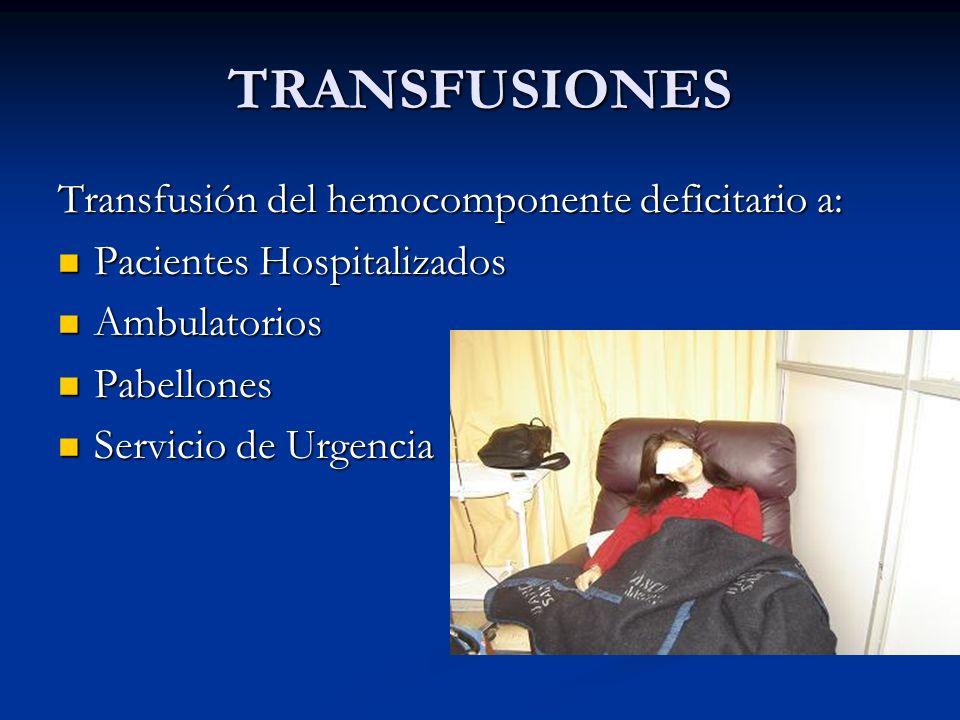TRANSFUSIONES Transfusión del hemocomponente deficitario a: Pacientes Hospitalizados Pacientes Hospitalizados Ambulatorios Ambulatorios Pabellones Pab