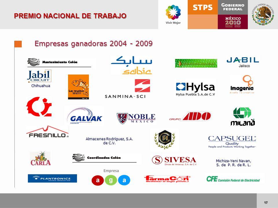 17 17 Michiza-Yeni Navan, S. de P. R. de R. L. Chihuahua Almacenes Rodríguez, S.A. de C.V. Empresas ganadoras 2004 - 2009 Jalisco PREMIO NACIONAL DE T