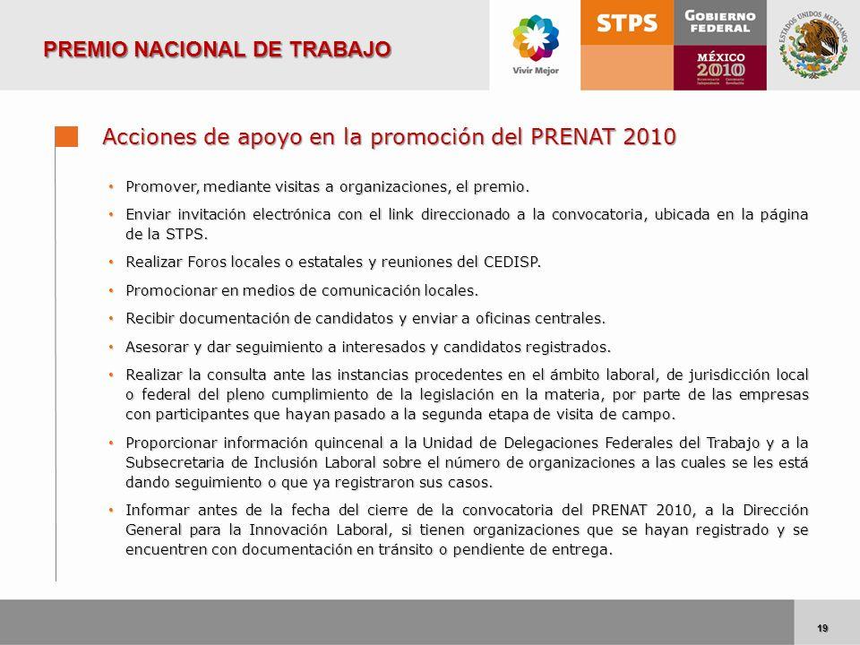 19 19 Acciones de apoyo en la promoción del PRENAT 2010 Promover, mediante visitas a organizaciones, el premio. Promover, mediante visitas a organizac
