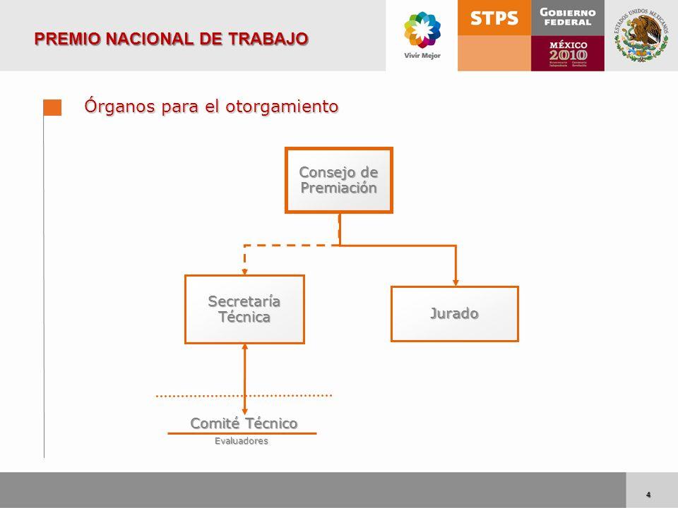 4 4 Órganos para el otorgamiento Consejo de Premiación Jurado Secretaría Técnica Comité Técnico Evaluadores PREMIO NACIONAL DE TRABAJO