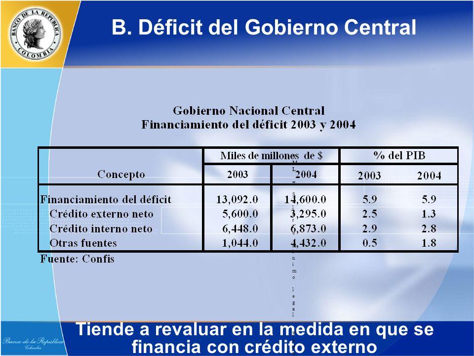 B. Déficit del Gobierno Central Tiende a revaluar en la medida en que se financia con crédito externo SML = Salario mínimo legal.Fuente:Ministerio de