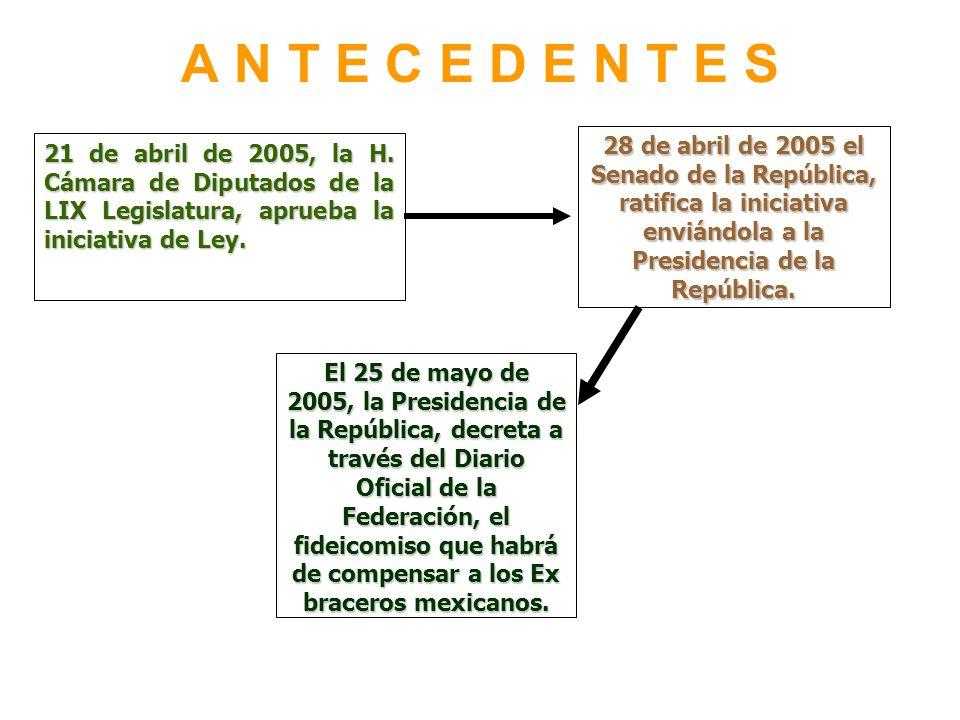 A N T E C E D E N T E S 21 de abril de 2005, la H. Cámara de Diputados de la LIX Legislatura, aprueba la iniciativa de Ley. 28 de abril de 2005 el Sen