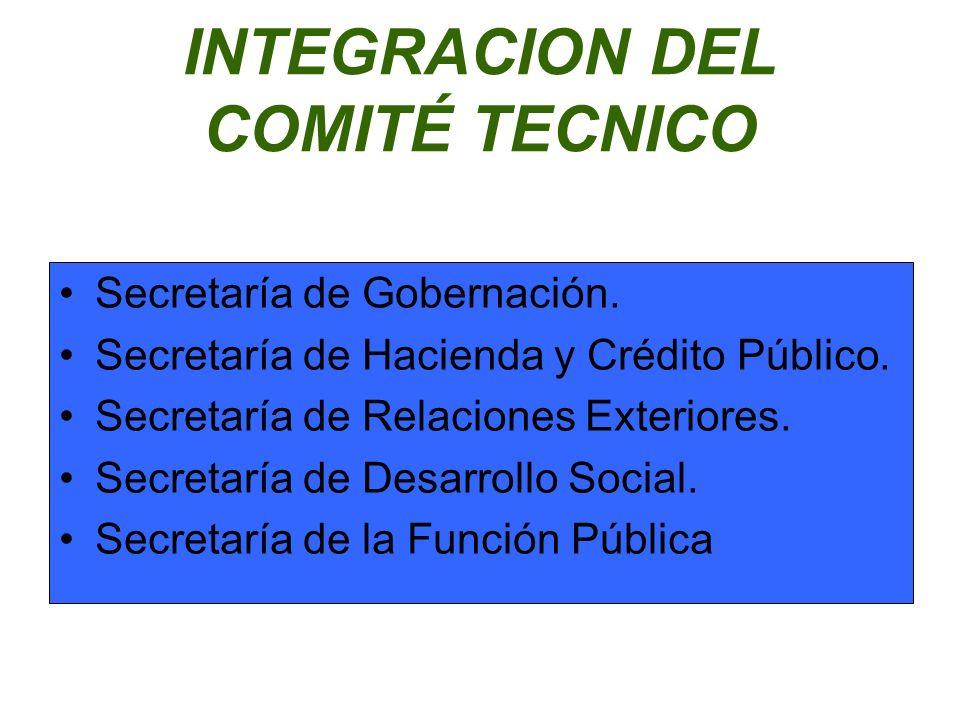 INTEGRACION DEL COMITÉ TECNICO Secretaría de Gobernación. Secretaría de Hacienda y Crédito Público. Secretaría de Relaciones Exteriores. Secretaría de