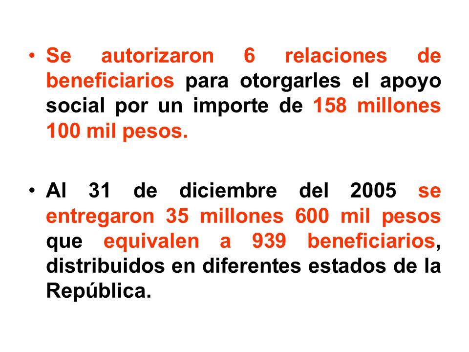 Se autorizaron 6 relaciones de beneficiarios para otorgarles el apoyo social por un importe de 158 millones 100 mil pesos. Al 31 de diciembre del 2005