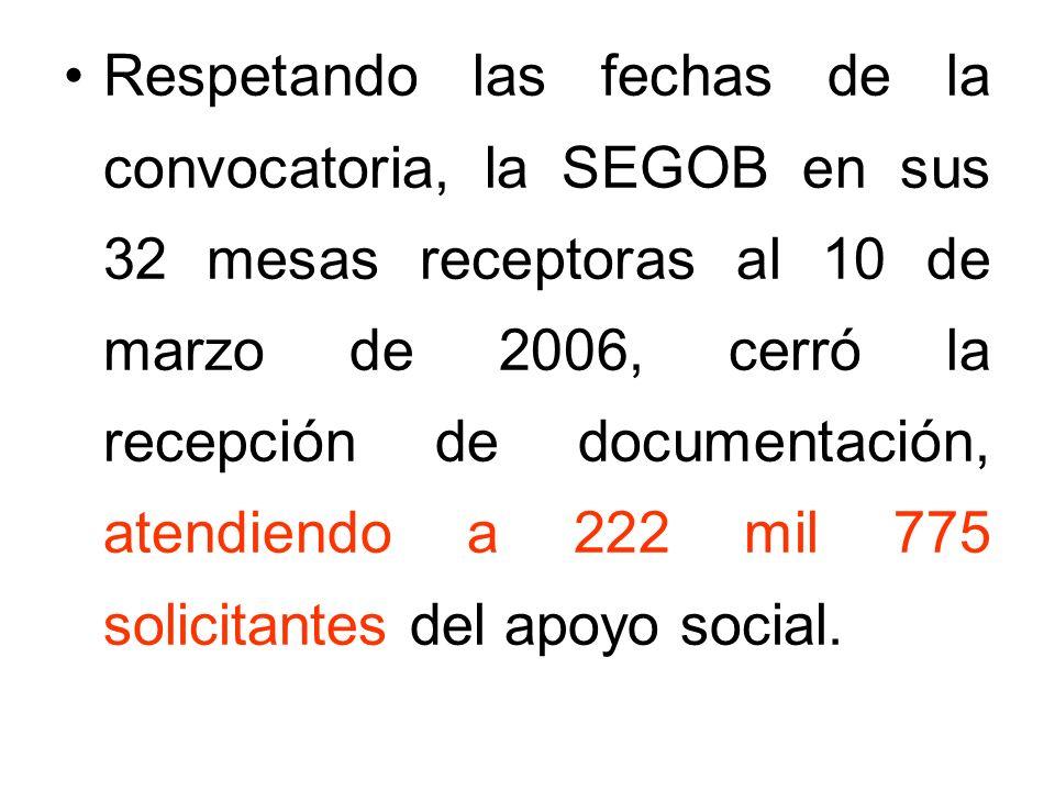 Respetando las fechas de la convocatoria, la SEGOB en sus 32 mesas receptoras al 10 de marzo de 2006, cerró la recepción de documentación, atendiendo