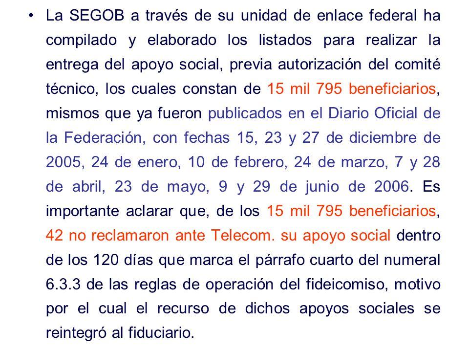 La SEGOB a través de su unidad de enlace federal ha compilado y elaborado los listados para realizar la entrega del apoyo social, previa autorización