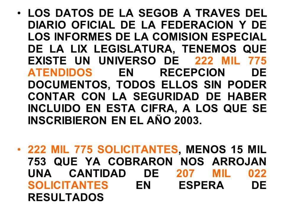 LOS DATOS DE LA SEGOB A TRAVES DEL DIARIO OFICIAL DE LA FEDERACION Y DE LOS INFORMES DE LA COMISION ESPECIAL DE LA LIX LEGISLATURA, TENEMOS QUE EXISTE