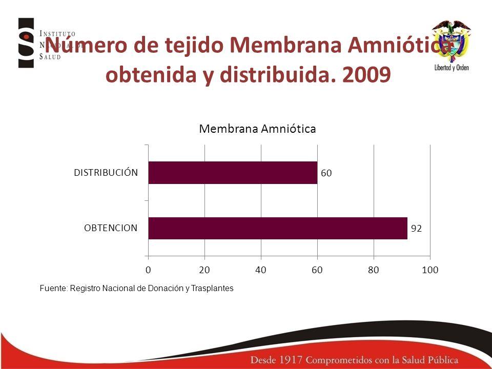 Número de tejido Membrana Amniótica obtenida y distribuida. 2009 Fuente: Registro Nacional de Donación y Trasplantes