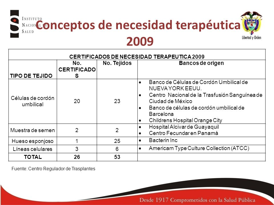 CERTIFICADOS DE NECESIDAD TERAPEUTICA 2009 TIPO DE TEJIDO No. CERTIFICADO S No. TejidosBancos de origen Células de cordón umbilical 2023 Banco de Célu