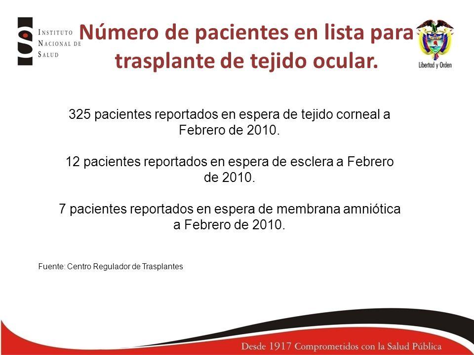 Número de pacientes en lista para trasplante de tejido ocular. 325 pacientes reportados en espera de tejido corneal a Febrero de 2010. 12 pacientes re