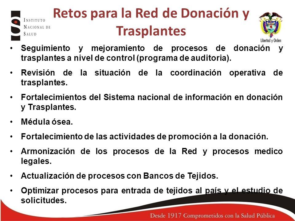 Retos para la Red de Donación y Trasplantes Seguimiento y mejoramiento de procesos de donación y trasplantes a nivel de control (programa de auditoria