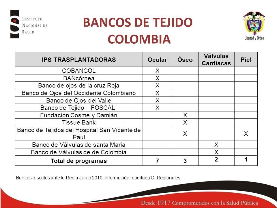 IPS TRASPLANTADORASOcularÓseo Válvulas Cardiacas Piel COBANCOL X BANcórnea X Banco de ojos de la cruz Roja X Banco de Ojos del Occidente Colombiano X