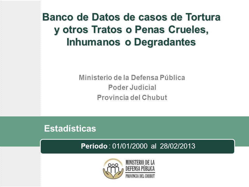 Estadísticas Período : 01/01/2000 al 28/02/2013 Banco de Datos de casos de Tortura y otros Tratos o Penas Crueles, Inhumanos o Degradantes Ministerio de la Defensa Pública Poder Judicial Provincia del Chubut