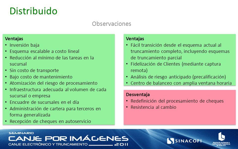 Distribuido Observaciones Ventajas Inversión baja Esquema escalable a costo lineal Reducción al mínimo de las tareas en la sucursal Sin costo de trans