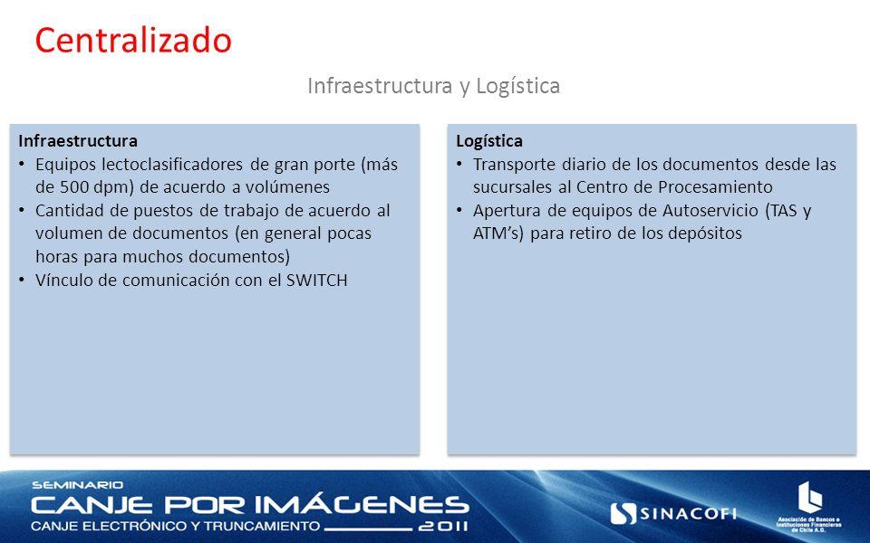 Centralizado Infraestructura y Logística Infraestructura Equipos lectoclasificadores de gran porte (más de 500 dpm) de acuerdo a volúmenes Cantidad de