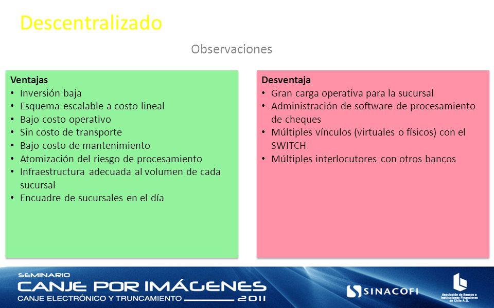 Descentralizado Observaciones Ventajas Inversión baja Esquema escalable a costo lineal Bajo costo operativo Sin costo de transporte Bajo costo de mant