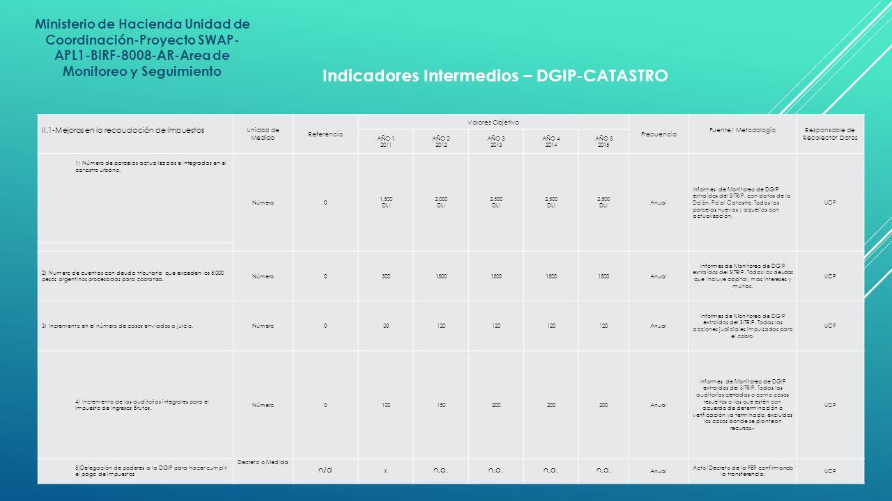 Ministerio de Hacienda Unidad de Coordinación-Proyecto SWAP- APL1-BIRF-8008-AR-Area de Monitoreo y Seguimiento II.1-Mejoras en la recaudación de Impue