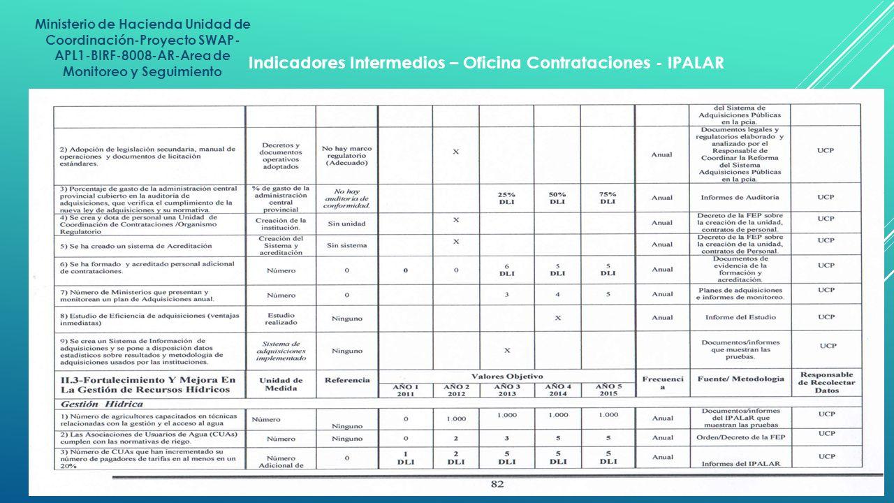 Ministerio de Hacienda Unidad de Coordinación-Proyecto SWAP- APL1-BIRF-8008-AR-Area de Monitoreo y Seguimiento Indicadores Intermedios – Oficina Contr