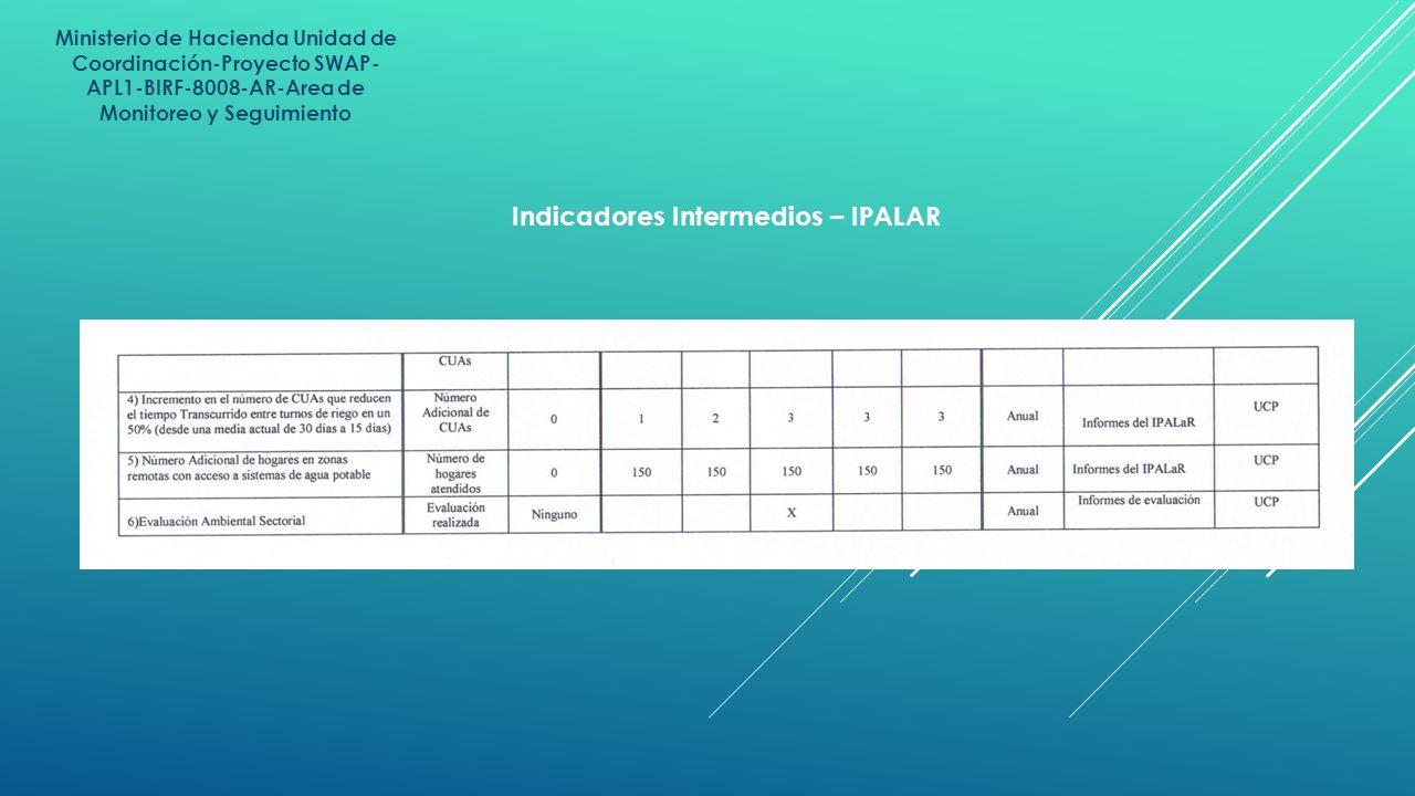 Ministerio de Hacienda Unidad de Coordinación-Proyecto SWAP- APL1-BIRF-8008-AR-Area de Monitoreo y Seguimiento Indicadores Intermedios – IPALAR