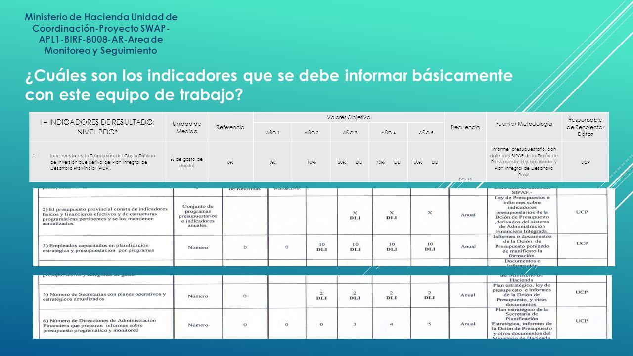 Ministerio de Hacienda Unidad de Coordinación-Proyecto SWAP- APL1-BIRF-8008-AR-Area de Monitoreo y Seguimiento ¿Cuáles son los indicadores que se debe