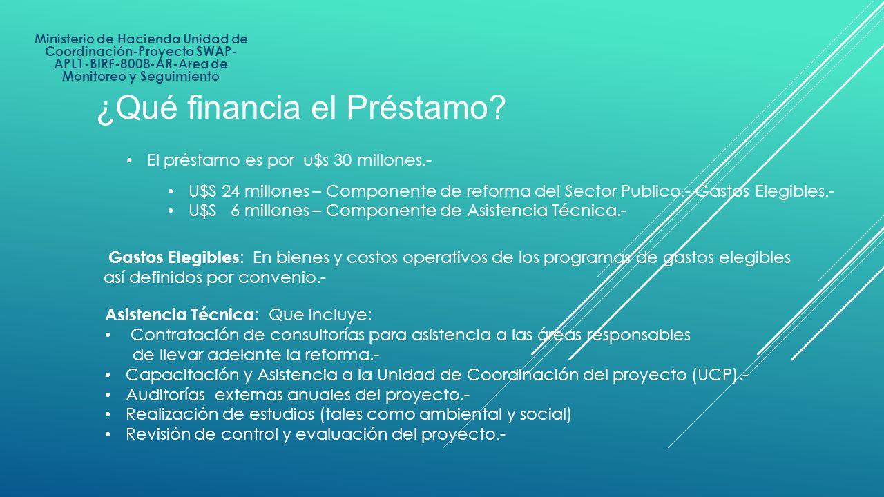 Ministerio de Hacienda Unidad de Coordinación-Proyecto SWAP- APL1-BIRF-8008-AR-Area de Monitoreo y Seguimiento ¿Qué financia el Préstamo? El préstamo