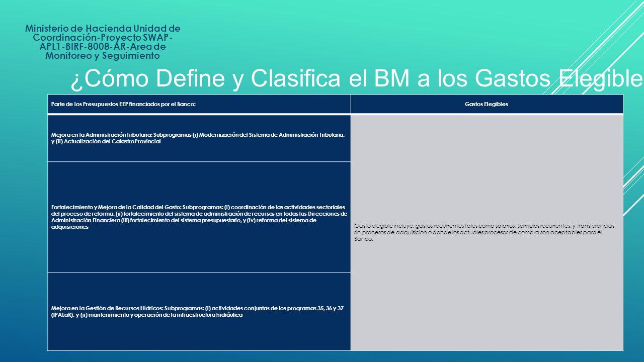 Ministerio de Hacienda Unidad de Coordinación-Proyecto SWAP- APL1-BIRF-8008-AR-Area de Monitoreo y Seguimiento ¿Cómo Define y Clasifica el BM a los Ga