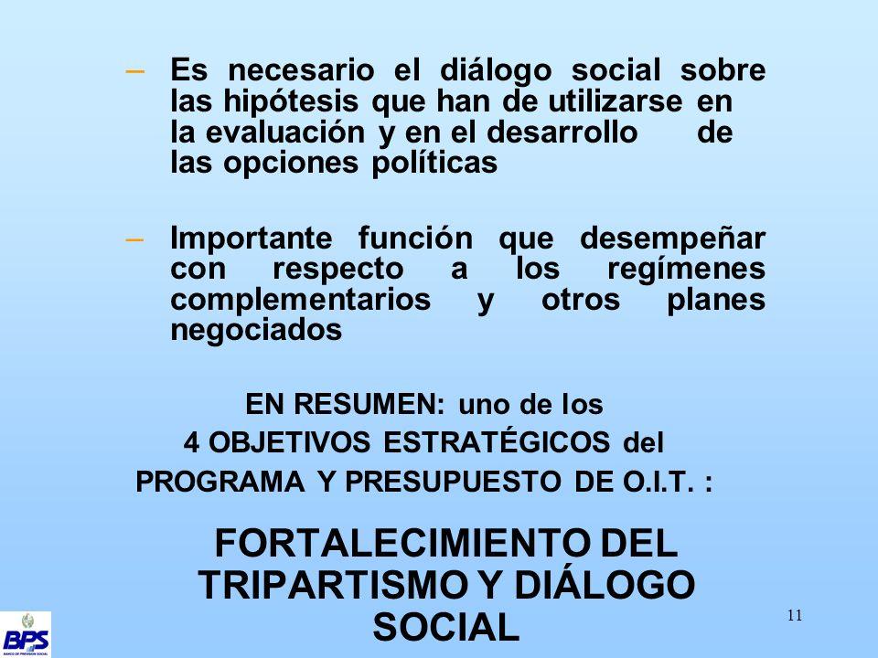 11 – Es necesario el diálogo social sobre las hipótesis que han de utilizarse en la evaluación y en el desarrollo de las opciones políticas – Importante función que desempeñar con respecto a los regímenes complementarios y otros planes negociados EN RESUMEN: uno de los 4 OBJETIVOS ESTRATÉGICOS del PROGRAMA Y PRESUPUESTO DE O.I.T.