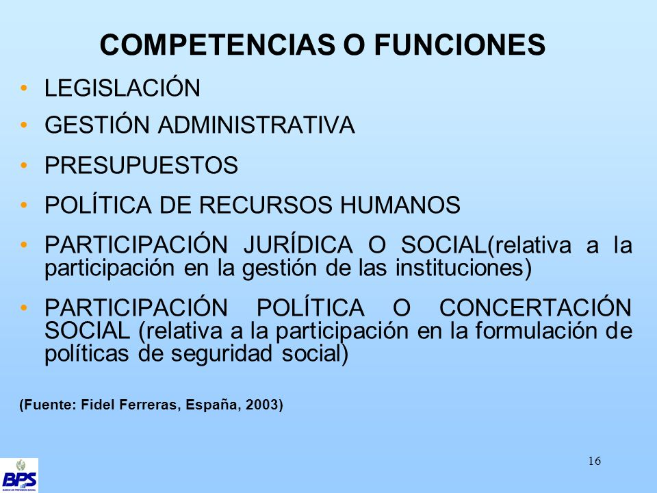 16 COMPETENCIAS O FUNCIONES LEGISLACIÓN GESTIÓN ADMINISTRATIVA PRESUPUESTOS POLÍTICA DE RECURSOS HUMANOS PARTICIPACIÓN JURÍDICA O SOCIAL(relativa a la participación en la gestión de las instituciones) PARTICIPACIÓN POLÍTICA O CONCERTACIÓN SOCIAL (relativa a la participación en la formulación de políticas de seguridad social) (Fuente: Fidel Ferreras, España, 2003)